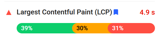 Largest Contentful Paint preview PSI