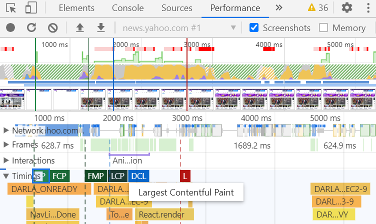 Chrome Analysis  LCP element