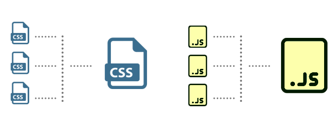 Combine CSS and JS