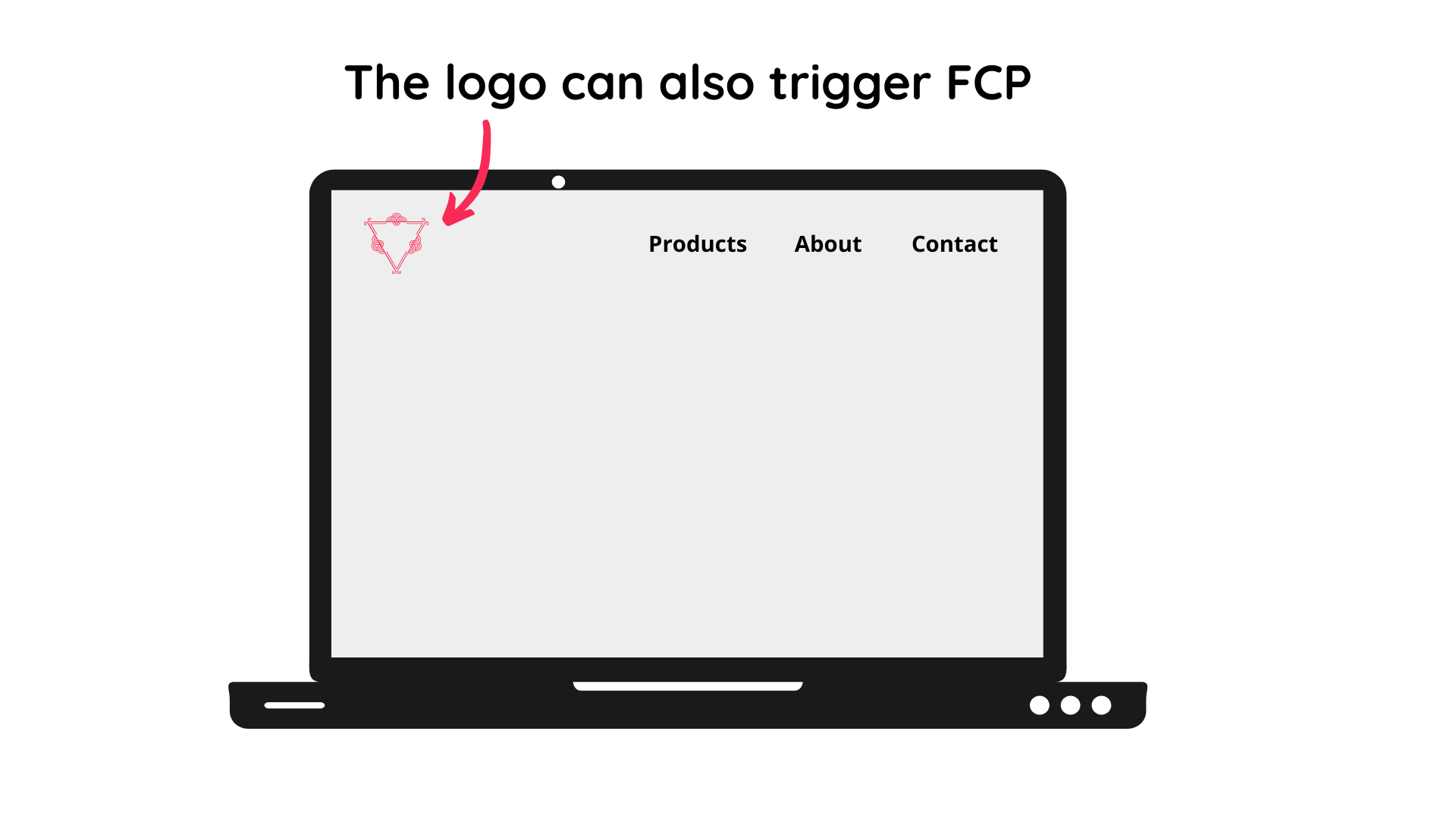 Company logo triggers lcp on laptop