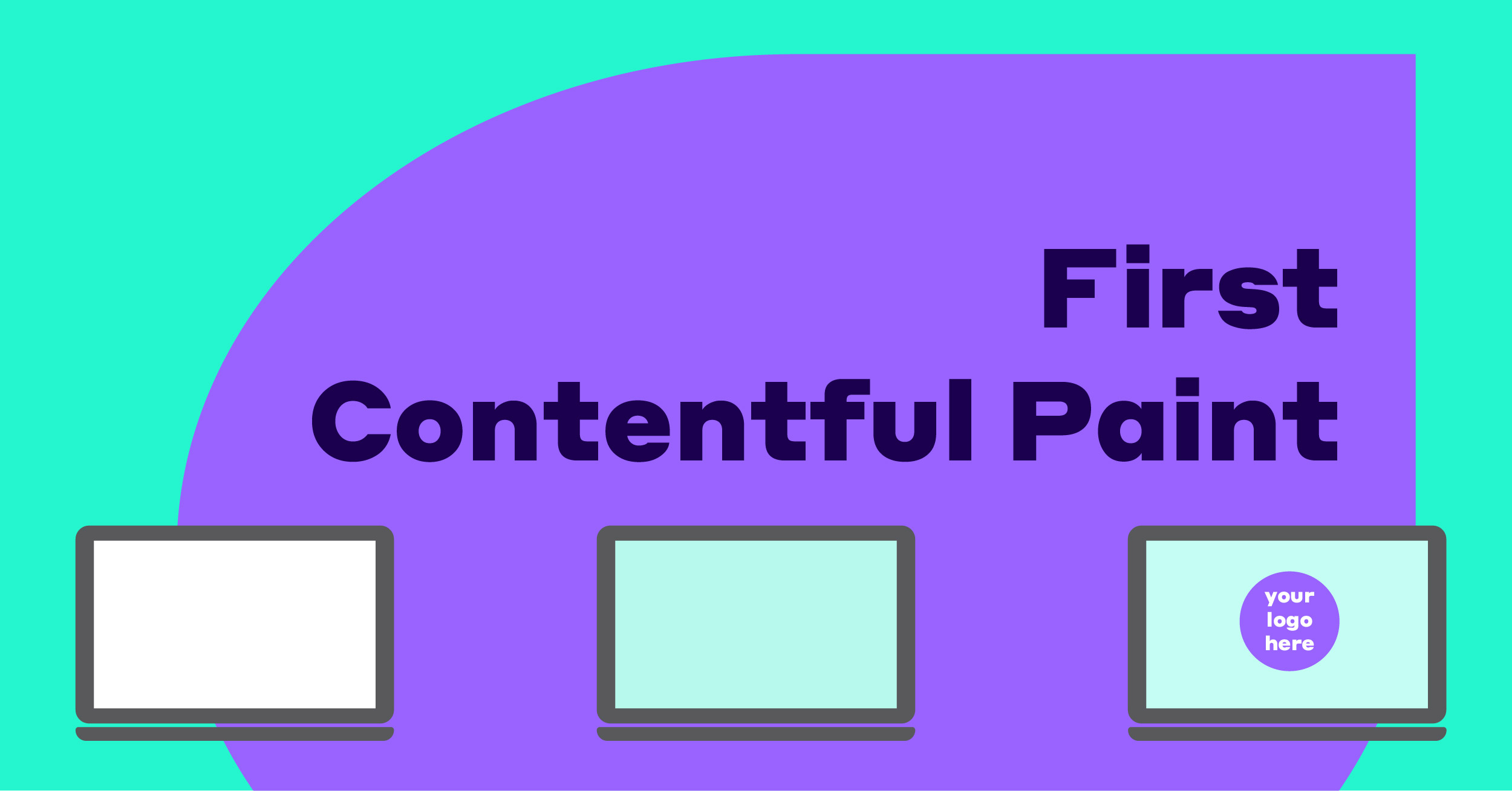 What Is First Contentful Paint (FCP)?