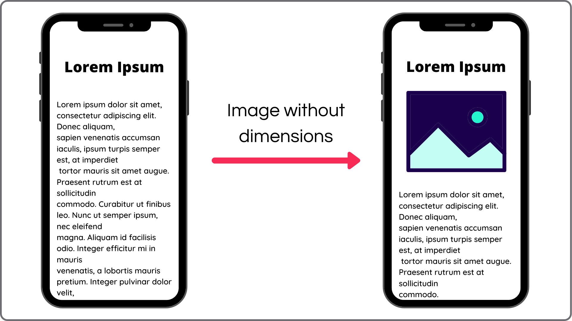 Loading image without dimensions