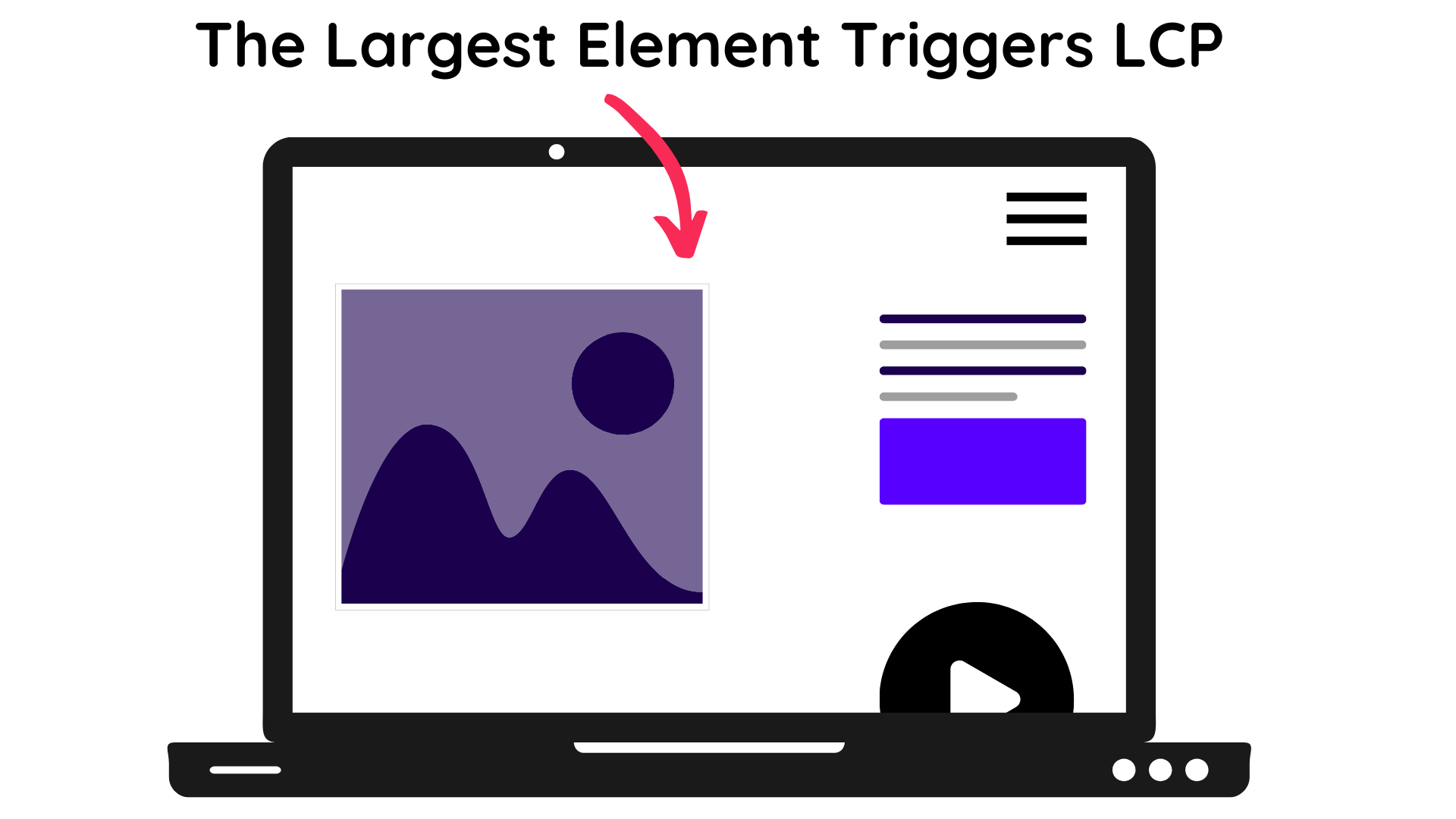 Largest Element Triggers LCP Metric