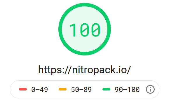 NitroPack PageSpeed Insights Score