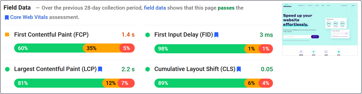Field Data Assessment PageSpeed Insights