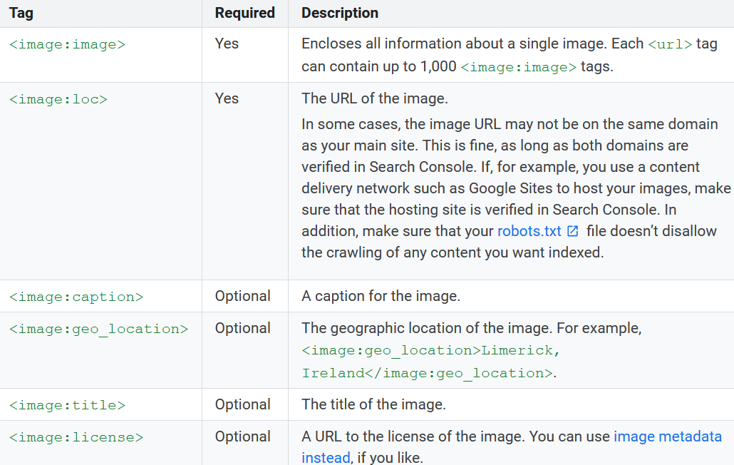 Image Sitemap Tags