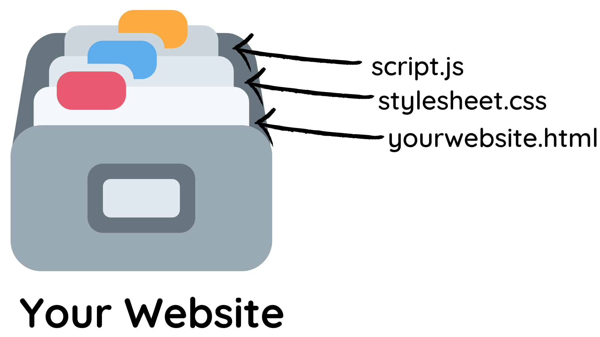 Example Of Website Files